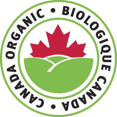The State of Organics in Canada